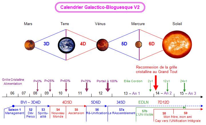 Calendrier_Blog_v2